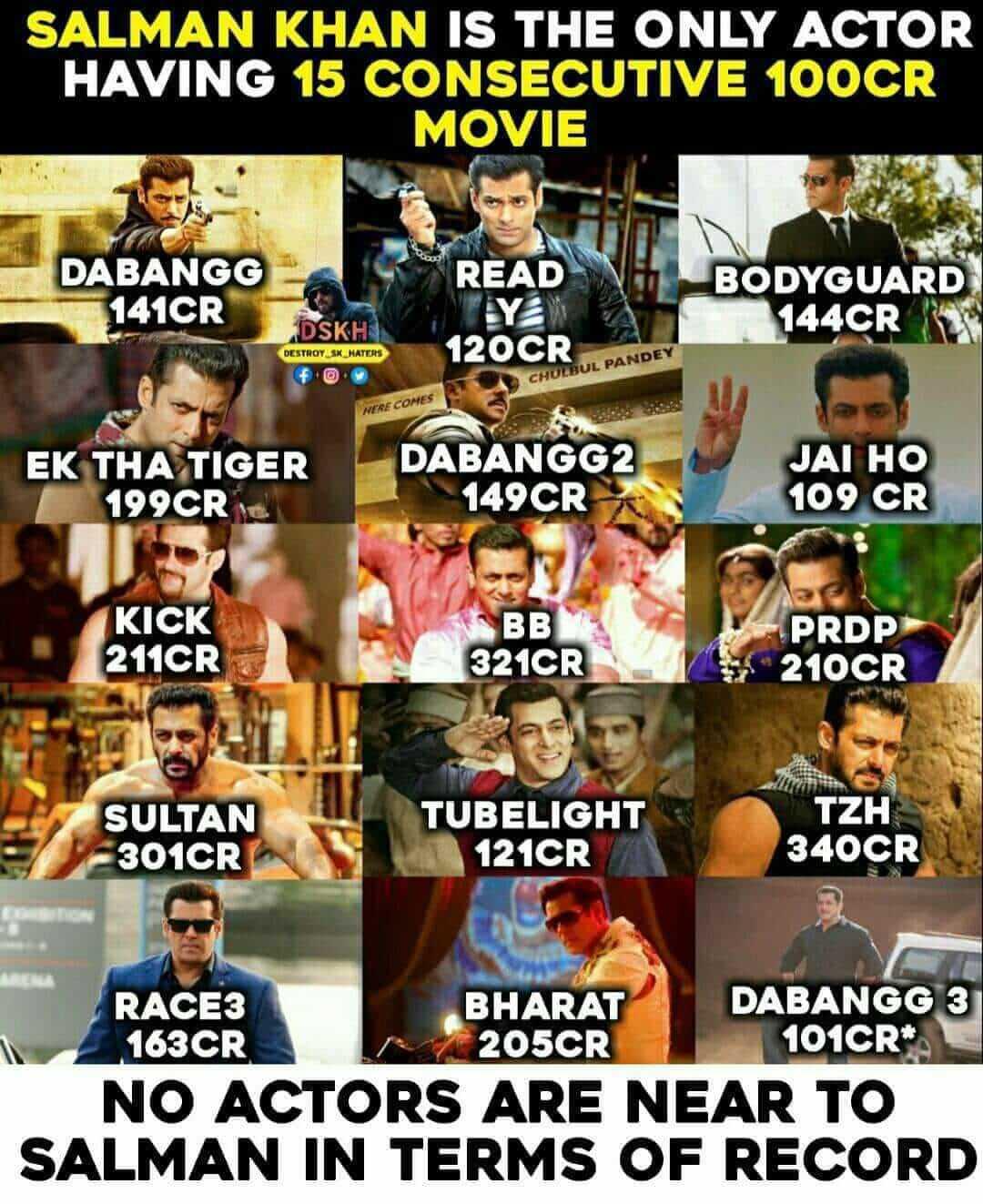 Salman Khan Photo, Age, News, Birthday, Height, Sister, Biography, Girlfriend, Awards, Address, Song, Video, Net Worth, Education, Twitter, Instagram, Facebook, Wiki, Imdb, Website, Youtube (32)
