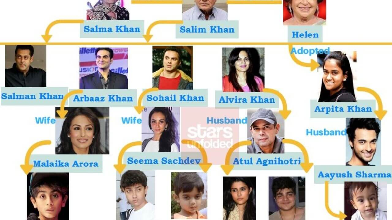 Salman Khan Photo, Age, News, Birthday, Height, Sister, Biography, Girlfriend, Awards, Address, Song, Video, Net Worth, Education, Twitter, Instagram, Facebook, Wiki, Imdb, Website, Youtube (65)